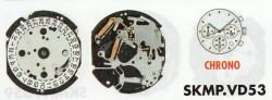 SKMP VC11